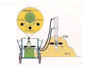 spliter-pump
